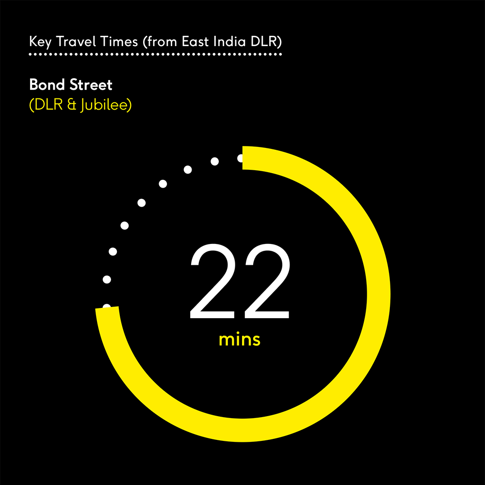 22 minutes from Republic to Bond Street