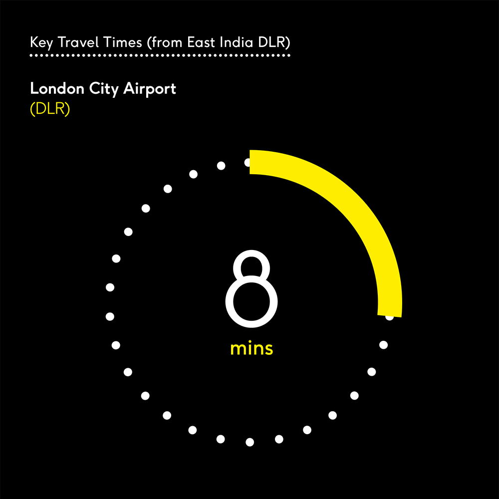 8 minutes from republic to London City Airport