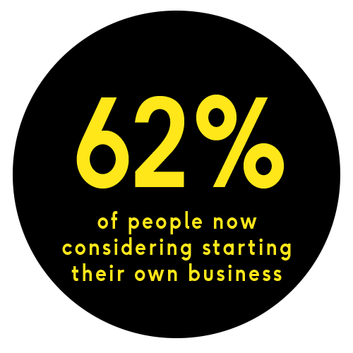 62% of people considering starting their own business icon